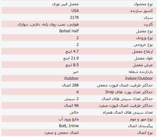 جدول مشخصات فنی فیبر نوری 3m