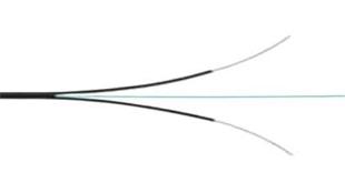 فیبر نوری 2 کر
